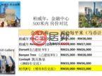 马来西亚Federal Territory of Kuala LumpurKuala Lumpur的房产,Bukit Bintang,编号51743559