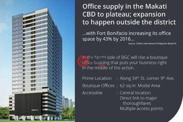 居外网在售菲律宾MakatiPHP 68,750 / 月总占地62平方米的商业地产