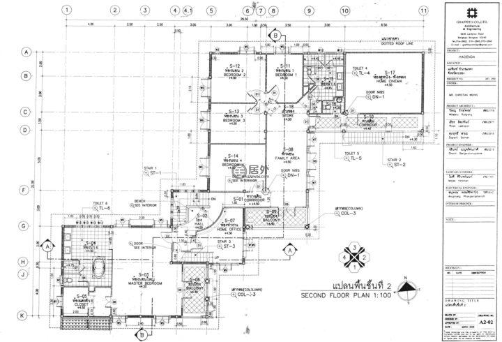 泰国罗勇春府格灵的房产,Hacienda Estate,编号48469257